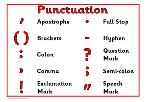 punctuation marks and its uses